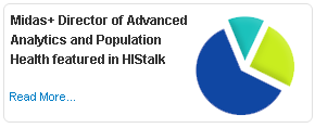 Midas+ Director of Advanced Analytics and Population Health featured in HIStalk